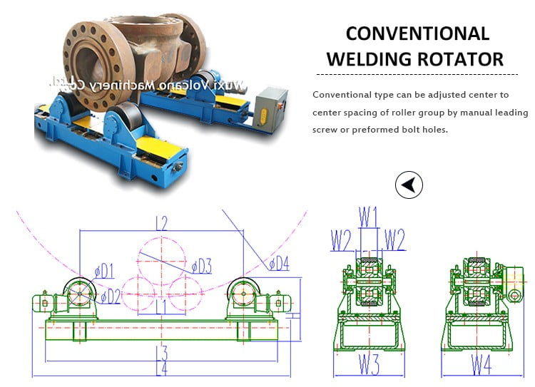 5000kg load capacity Self-adjusting welding tank roller